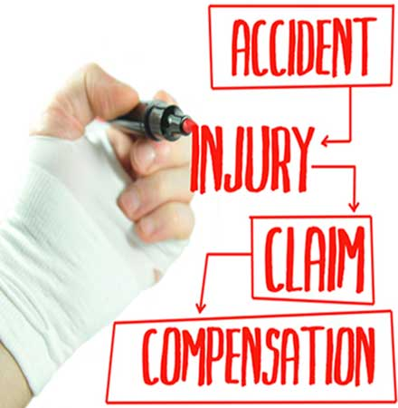 Workers Compensation Claim Injury